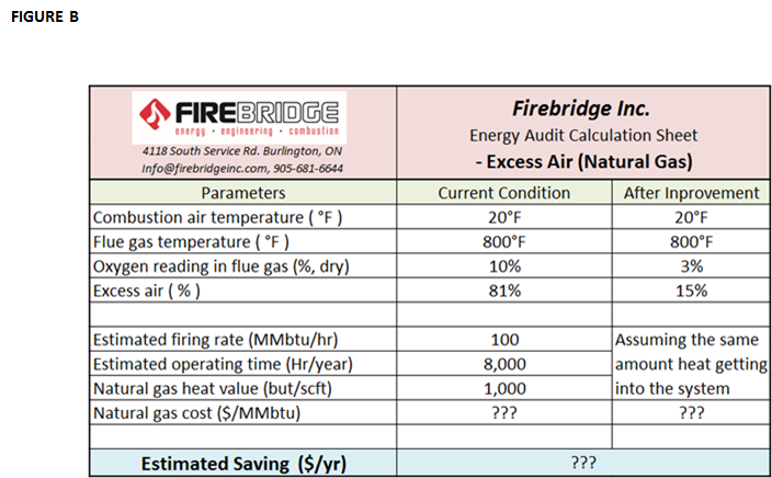 Understanding the Impact of Excess Air | Firebridge